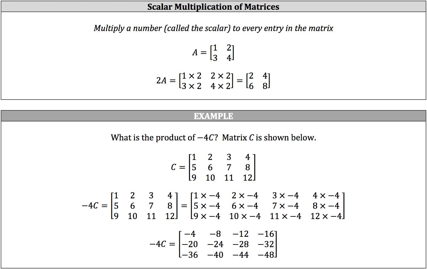 scalar-multiplication