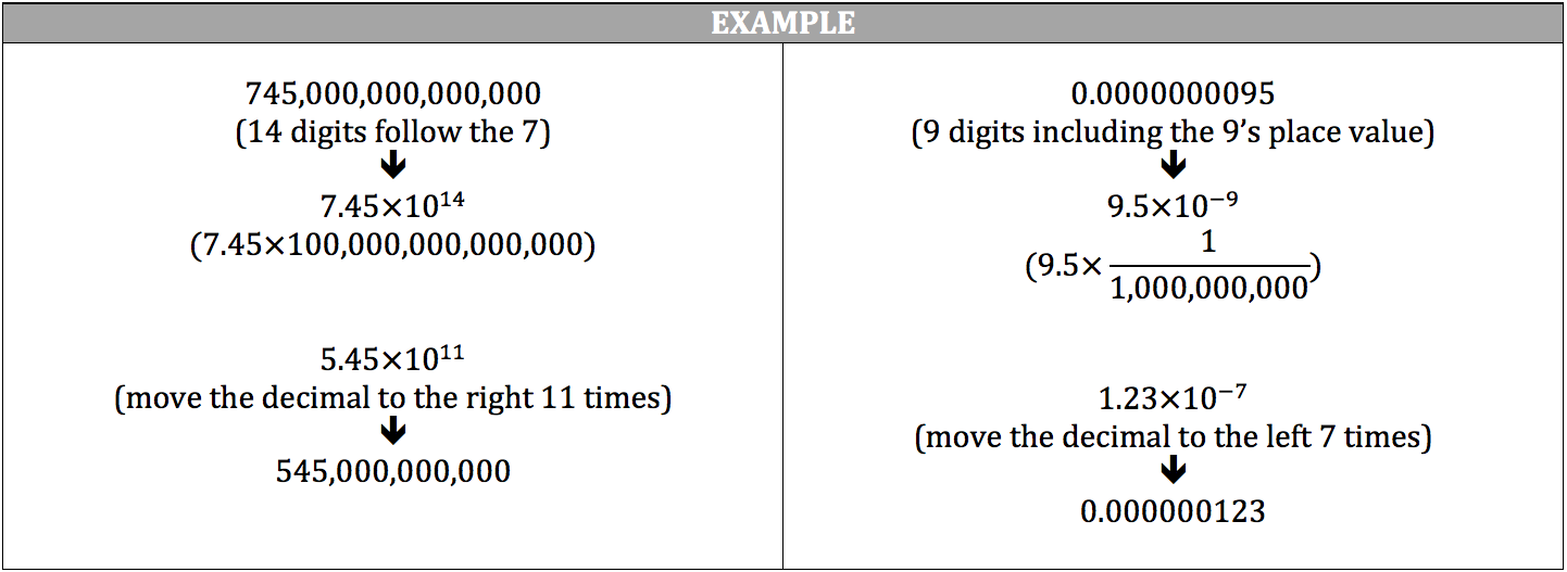 Isee Math Review Standard Expanded And Scientific Notation