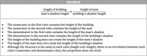 height of building