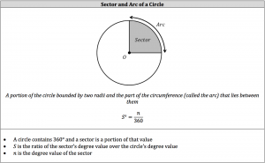 sector and arc of a circle