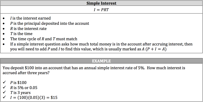 simple-interest-formula