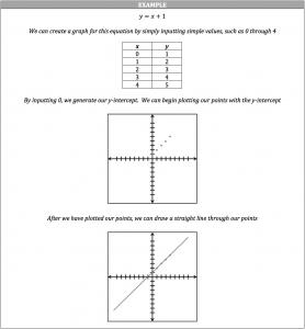 slope intercept graphs
