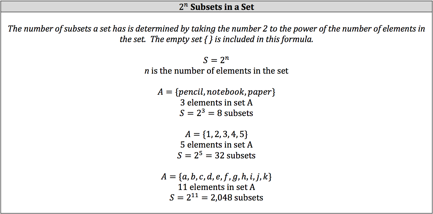 Isee math review set notation piqosity adaptive learning subsets in a set buycottarizona Image collections
