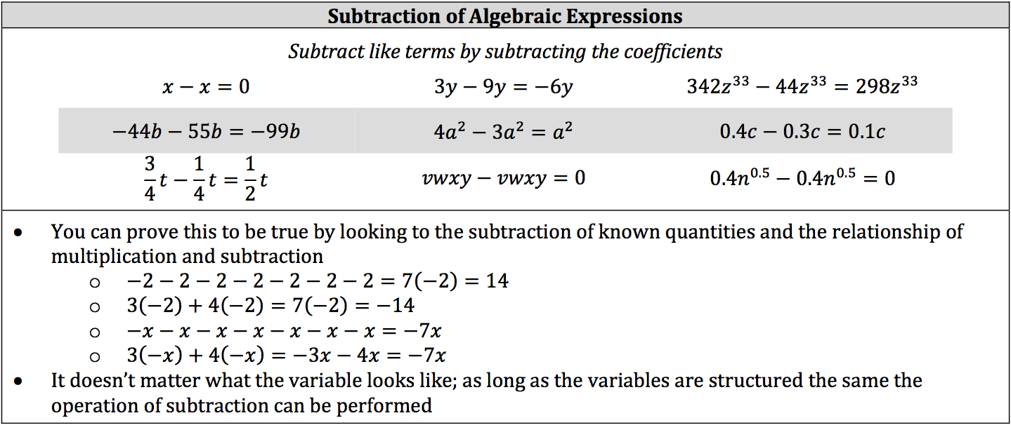 subtraction-of-algebraic-expressions