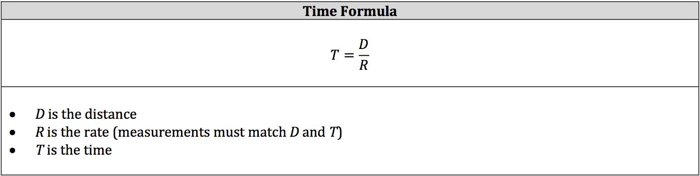 time-formula
