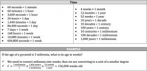 time measurements