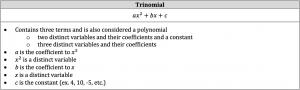 trinomial definition