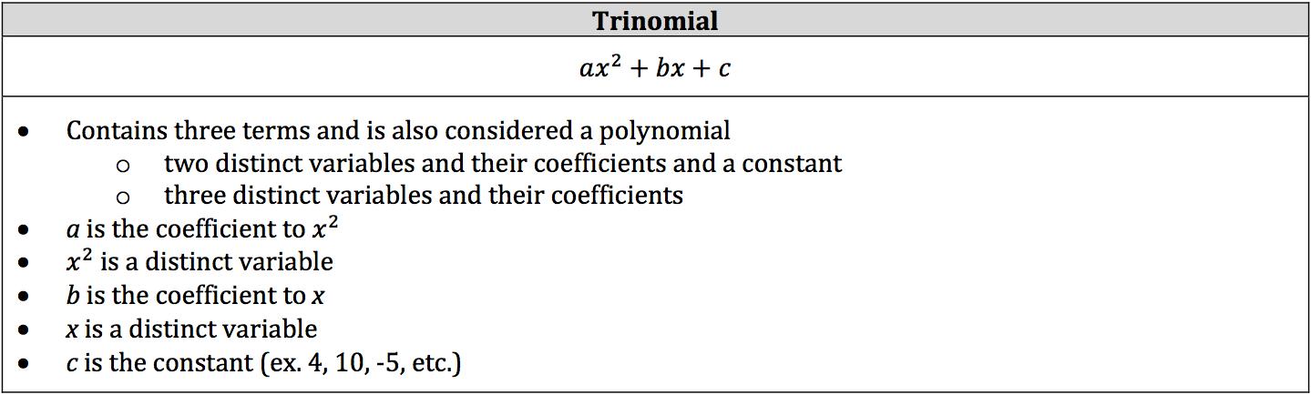 trinomial-definition
