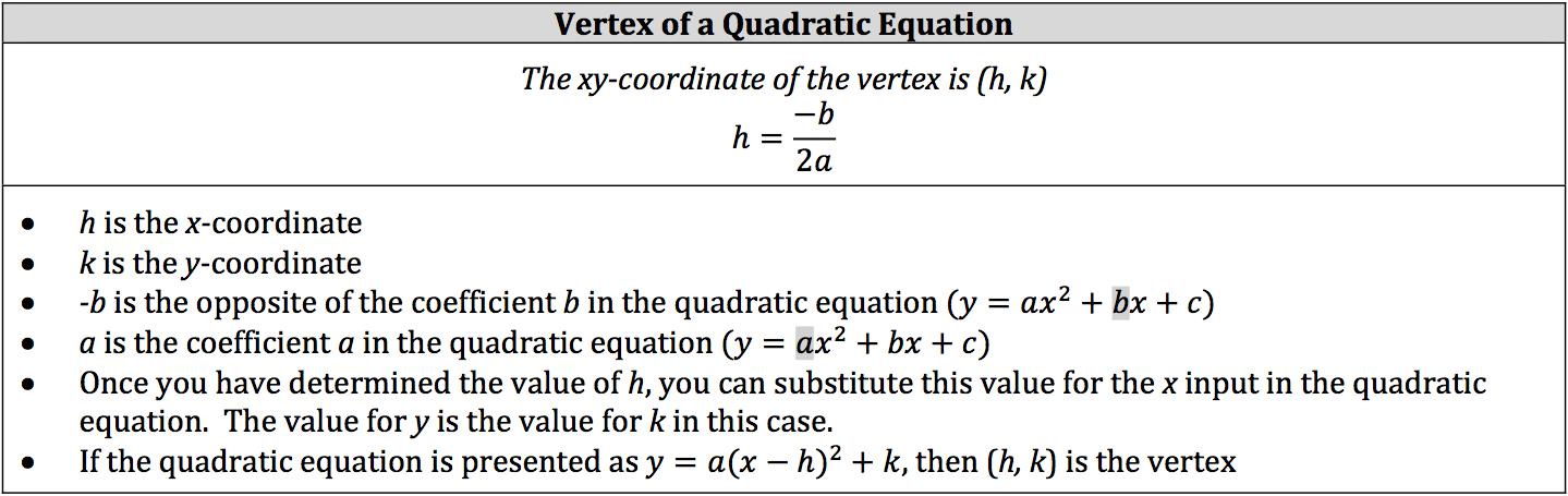 vertex-of-a-quadratic-equation