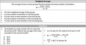 weighted average formula