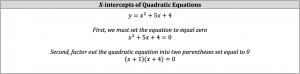 x intercepts of quadrratic equations