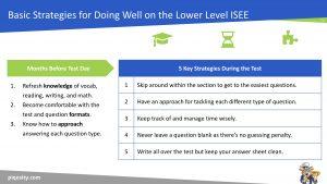 isee lower level strategies