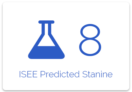 Icon of ISEE score prediction