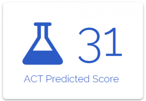 act predicted score
