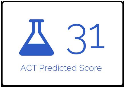 ACT predicted score icon