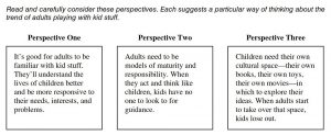 ACT Writing 2020 Perspectives