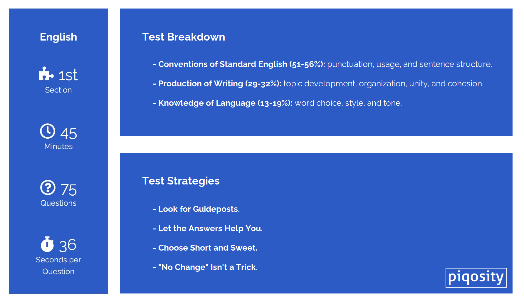 act english overview