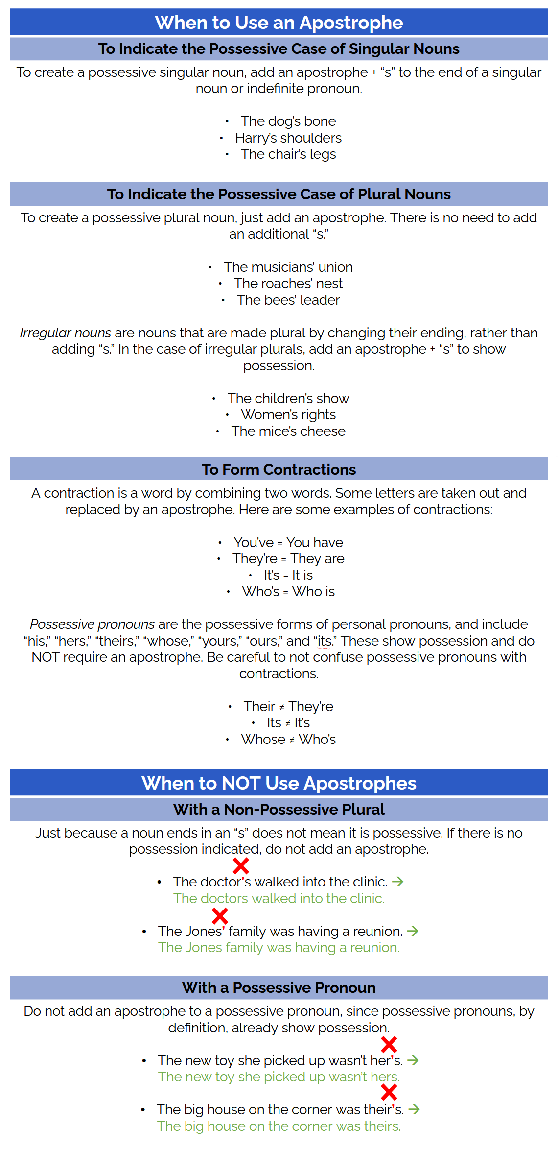 ACT grammar practice: apostrophe usage