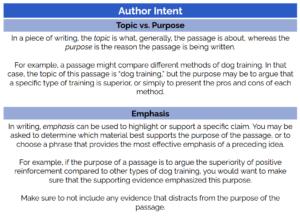 ACT grammar practice: author intent