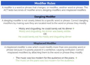ACT grammar practice: modifier usage