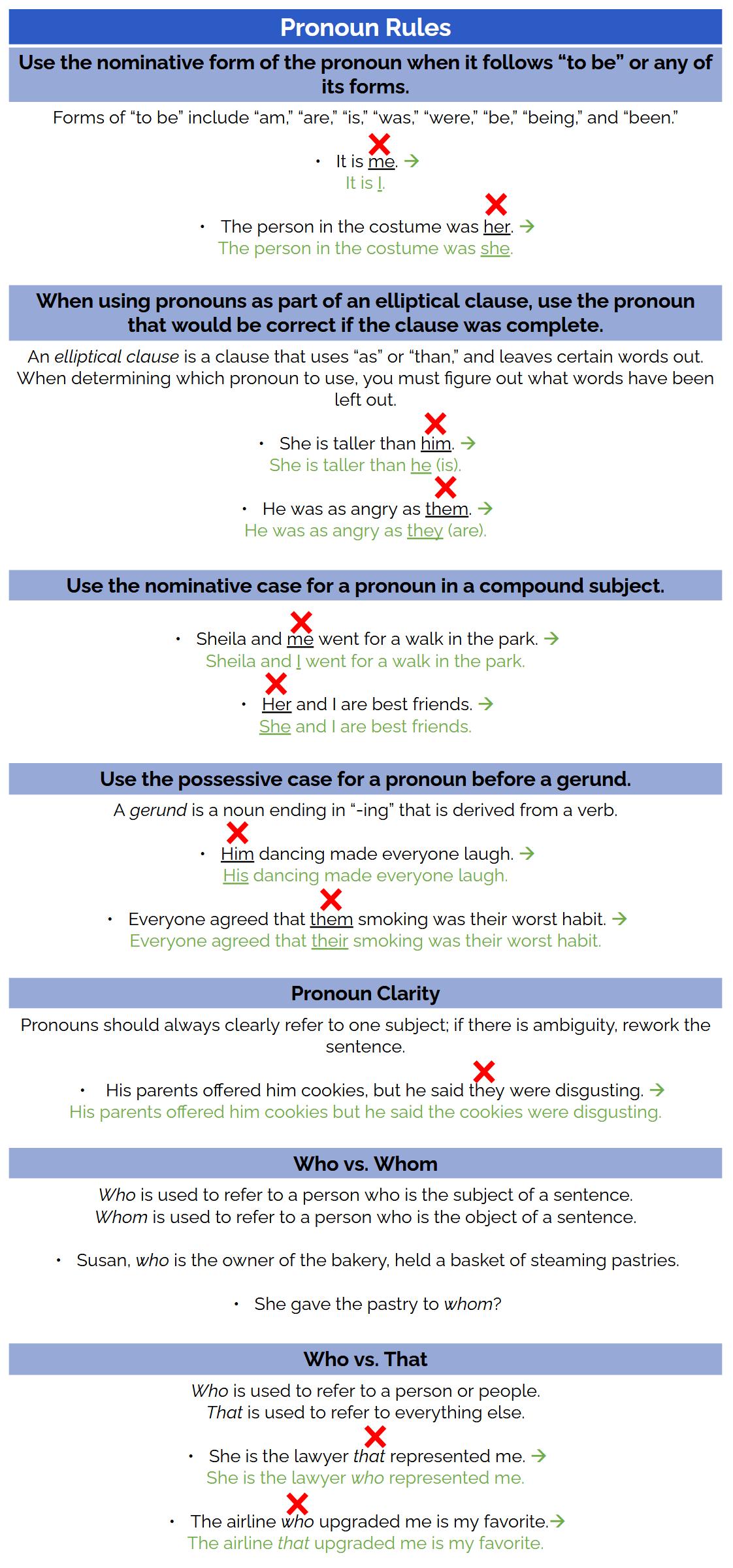 ACT grammar practice: pronoun usage