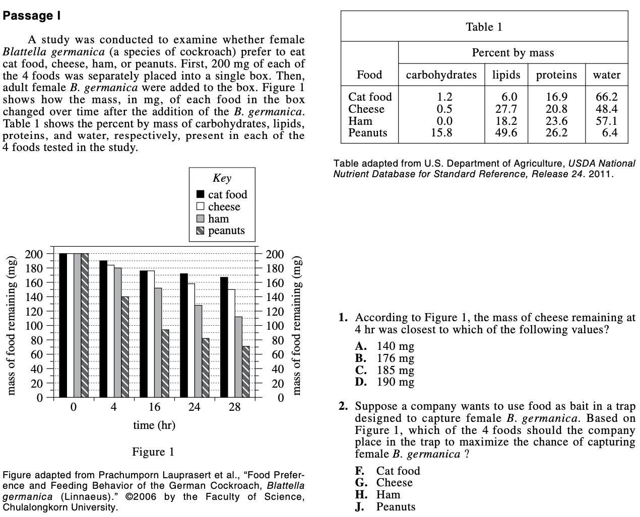 ACT Science 2021 Data Representation Example